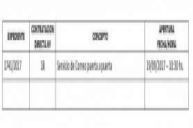 Contratación Directa N°18 – 2017 (Adjudicación Simple Interadministrativa)